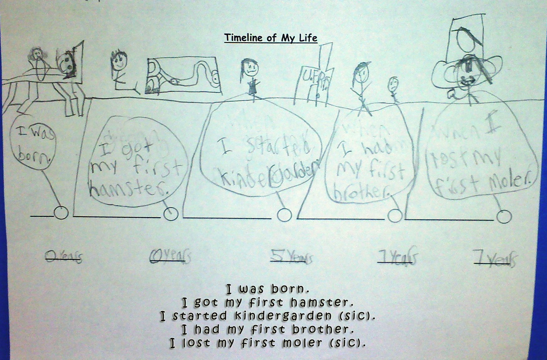 Timeline of a Kid's Life | Rightly Dividing the Word of Truth